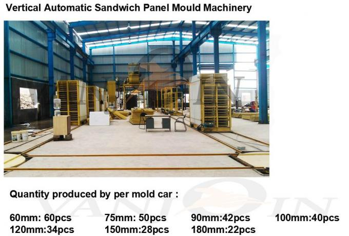 High Efficiency EPS Sandwich Panel Production Line For Cement Sandwich Wall Panel