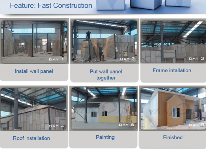 Lightweight Quick heat insulation sandwich panel Construction Prefab House