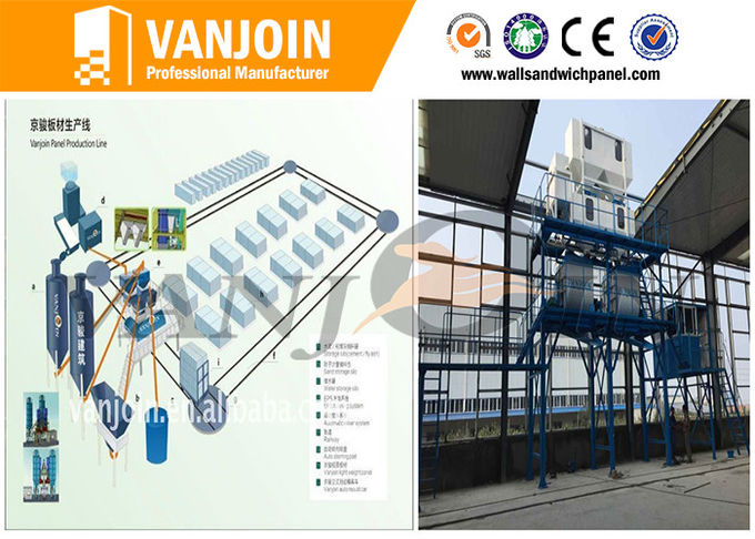 Fully automatic lightweight sandwich panel production line energy saving