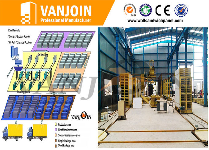 Semi Automatic polyurethane sandwich panel production line , Easy Maintenance